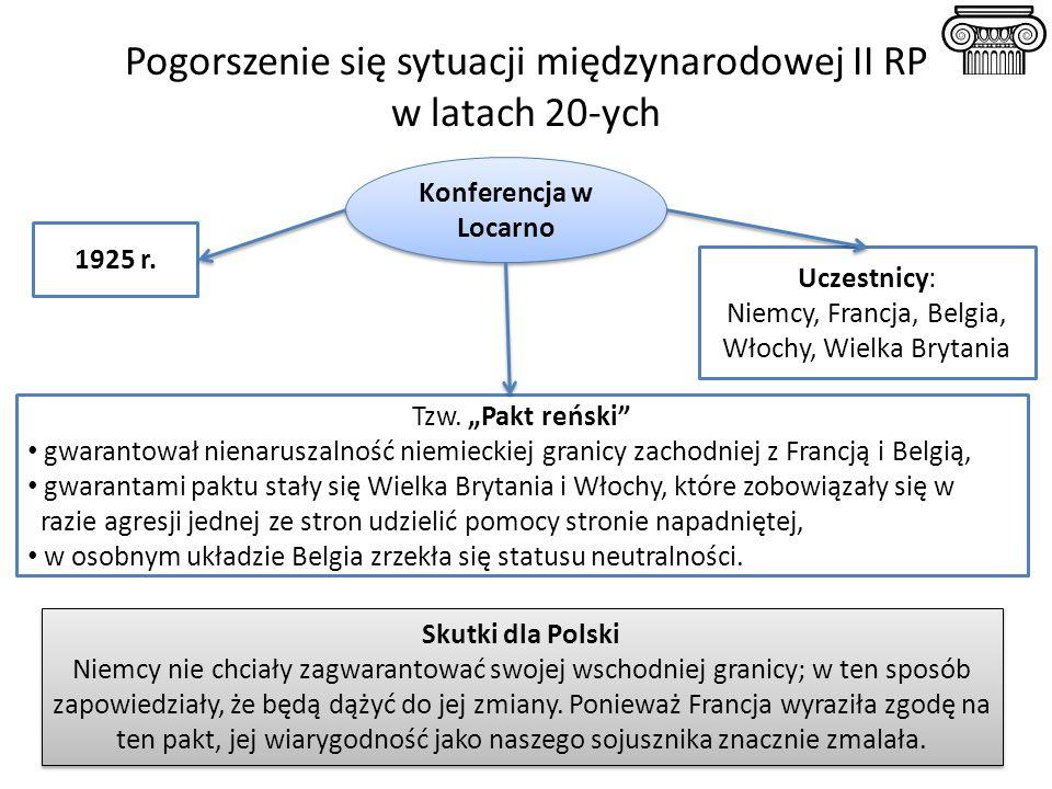 Polityka zagraniczna Józefa Piłsudskiego po przewrocie majowym Cele: umocnienie pozycji międzynarodowej Polski osłabienie imperializmu radzieckiego poprzez zbudowanie za wschodnią granicą bloku państw połączonych federacją z Polską Polityka prometejska – wspieranie działalności ukraińskich, kozackich i kaukaskich organizacji antykomunistycznych.