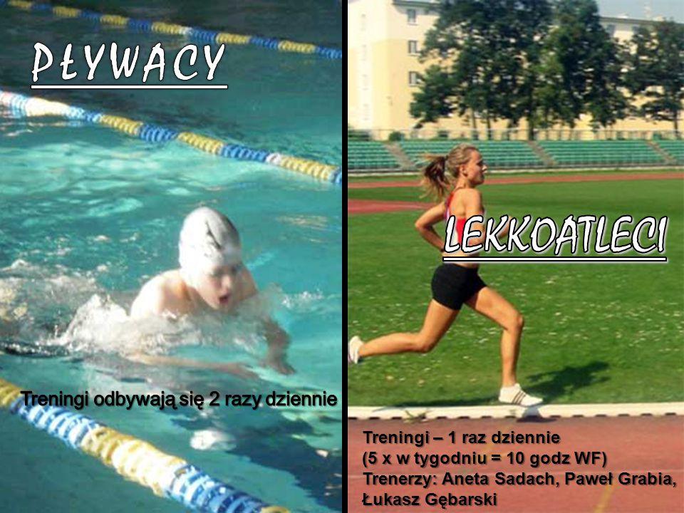 Treningi – 1 raz dziennie (5 x w tygodniu = 10 godz WF) Trenerzy: Aneta Sadach, Paweł Grabia, Łukasz Gębarski