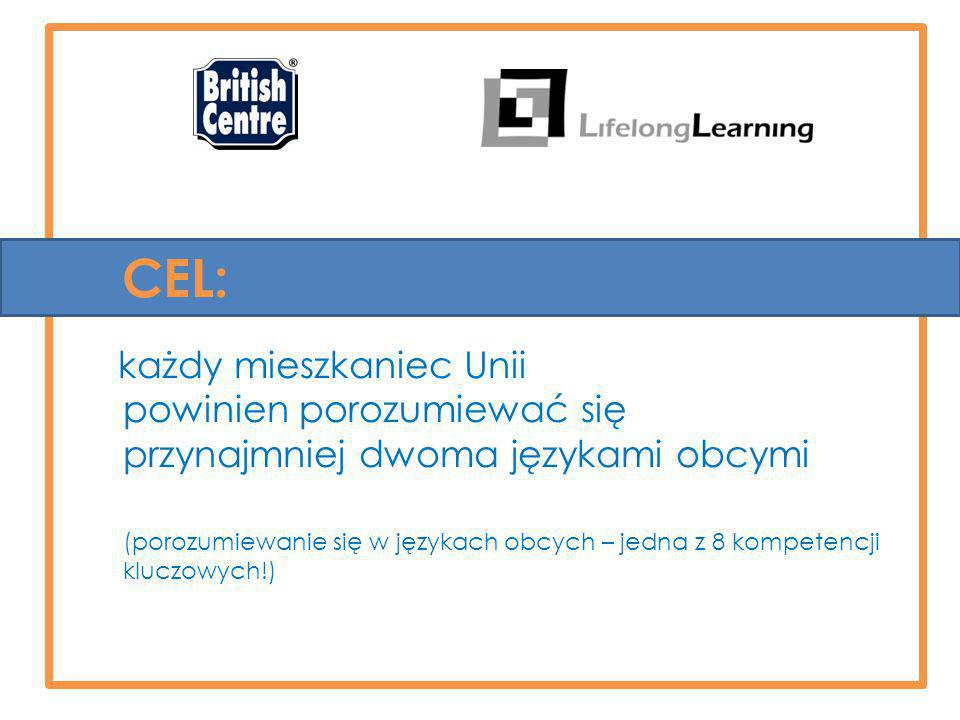 CEL: każdy mieszkaniec Unii powinien porozumiewać się przynajmniej dwoma językami obcymi (porozumiewanie się w językach obcych – jedna z 8 kompetencji kluczowych!)