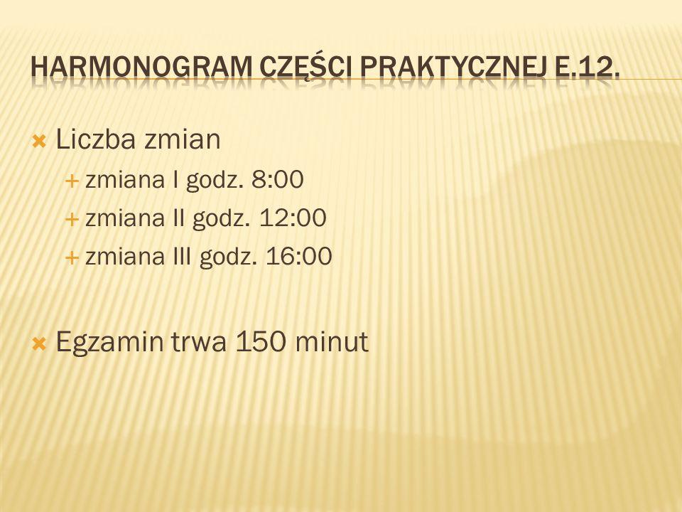  Liczba zmian  zmiana I godz.8:00  zmiana II godz.