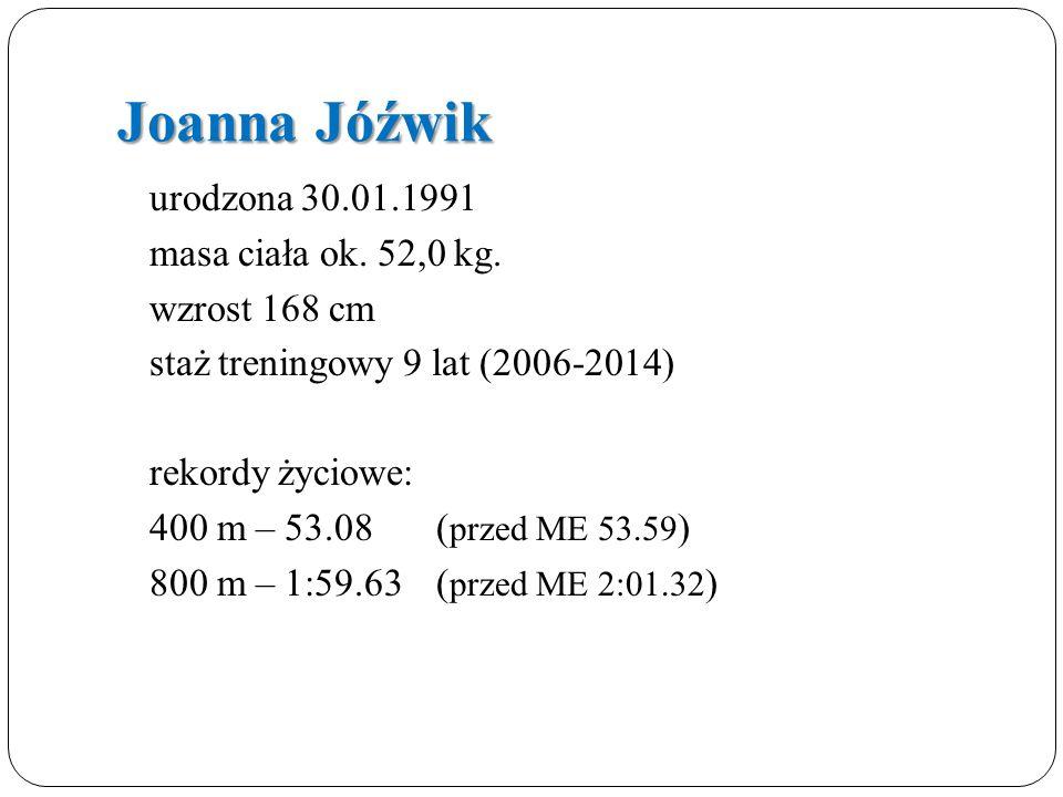 Joanna Jóźwik urodzona 30.01.1991 masa ciała ok.52,0 kg.
