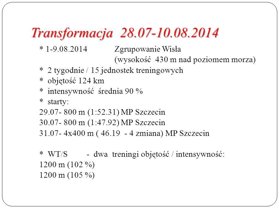 Transformacja 28.07-10.08.2014 * 1-9.08.2014 Zgrupowanie Wisła (wysokość 430 m nad poziomem morza) * 2 tygodnie / 15 jednostek treningowych * objętość 124 km * intensywność średnia 90 % * starty: 29.07- 800 m (1:52.31) MP Szczecin 30.07- 800 m (1:47.92) MP Szczecin 31.07- 4x400 m ( 46.19 - 4 zmiana) MP Szczecin * WT/S- dwa treningi objętość / intensywność: 1200 m (102 %) 1200 m (105 %)