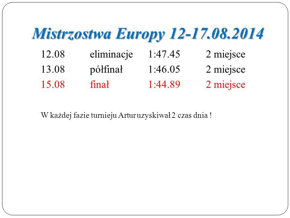 Mistrzostwa Europy 12- 17.08.2014 12.08 eliminacje 1:47.452 miejsce 13.08półfinał1:46.052 miejsce 15.08finał1:44.89 2 miejsce W każdej fazie turnieju Artur uzyskiwał 2 czas dnia !