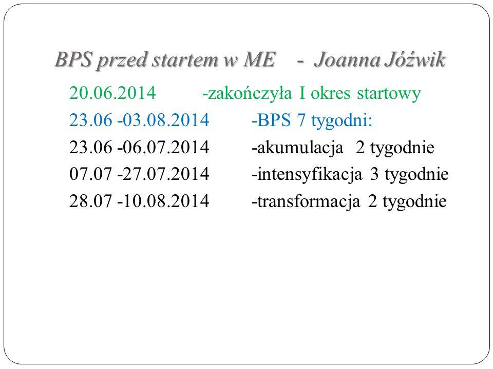 BPS przed startem w ME - Joanna Jóźwik 20.06.2014-zakończyła I okres startowy 23.06 -03.08.2014 -BPS 7 tygodni: 23.06 -06.07.2014-akumulacja 2 tygodnie 07.07 -27.07.2014-intensyfikacja 3 tygodnie 28.07 -10.08.2014-transformacja 2 tygodnie