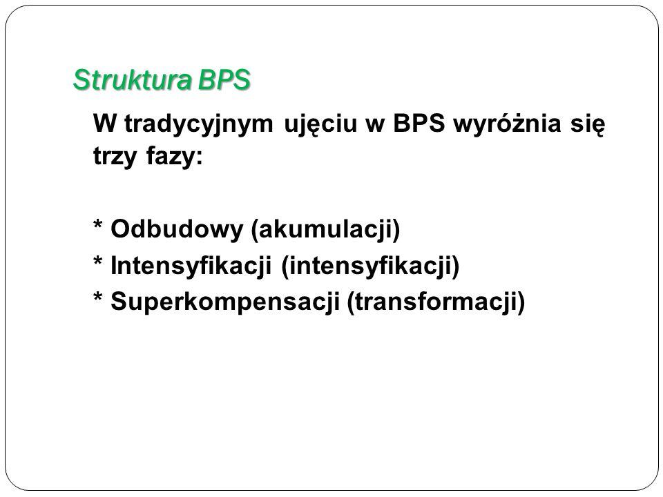 BPS przed startem w ME - Artur Kuciapski 28.06.2014-zakończył I okres startowy 30.06 -10.08.2014 -BPS 6 tygodni: 30.06 -13.07.2014-akumulacja 2 tygodnie 14.07 -27.07.2014-intensyfikacja 2 tygodnie 28.07 -10.08.2014-transformacja 2 tygodnie