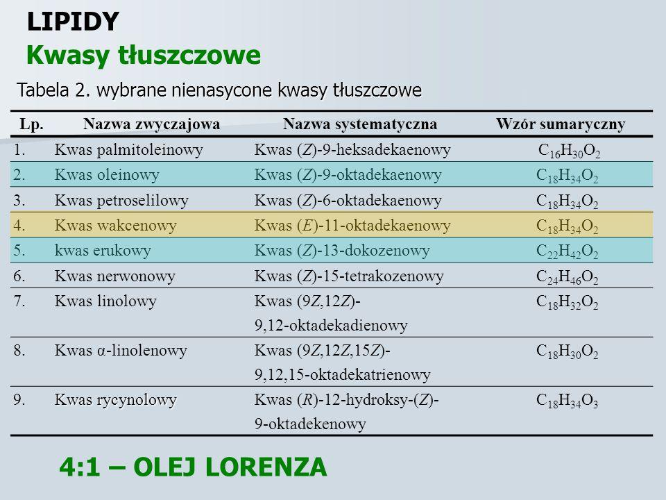 LIPIDY Kwasy tłuszczowe Lp.Nazwa zwyczajowaNazwa systematycznaWzór sumaryczny 1.Kwas palmitoleinowyKwas (Z)-9-heksadekaenowy C 16 H 30 O 2 2.Kwas olei