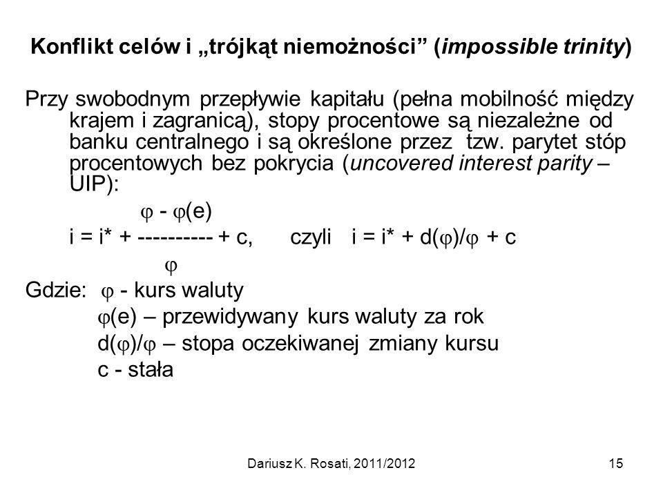 """Konflikt celów i """"trójkąt niemożności"""" (impossible trinity) Przy swobodnym przepływie kapitału (pełna mobilność między krajem i zagranicą), stopy proc"""
