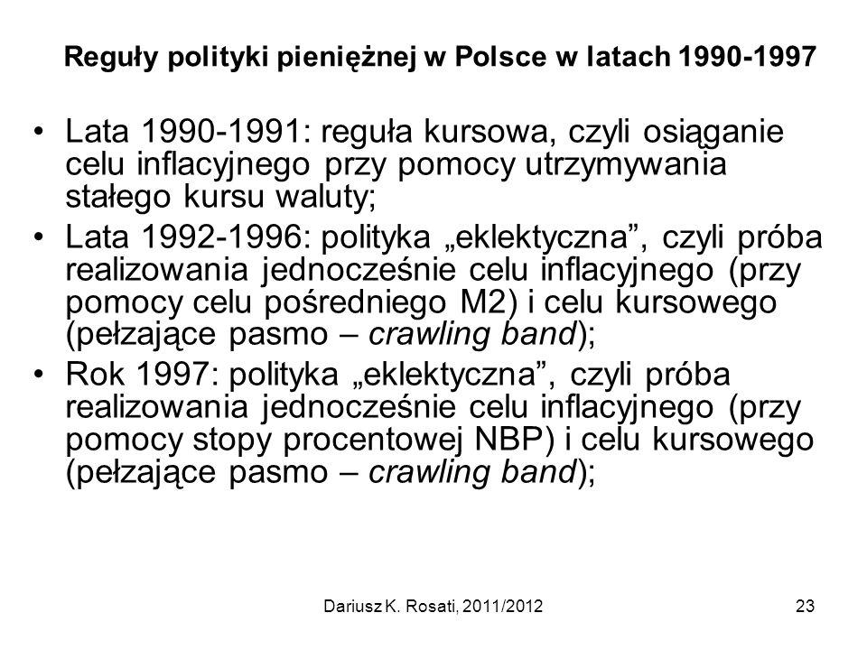 Reguły polityki pieniężnej w Polsce w latach 1990-1997 Lata 1990-1991: reguła kursowa, czyli osiąganie celu inflacyjnego przy pomocy utrzymywania stał