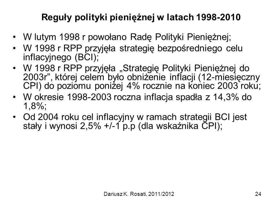 Reguły polityki pieniężnej w latach 1998-2010 W lutym 1998 r powołano Radę Polityki Pieniężnej; W 1998 r RPP przyjęła strategię bezpośredniego celu in