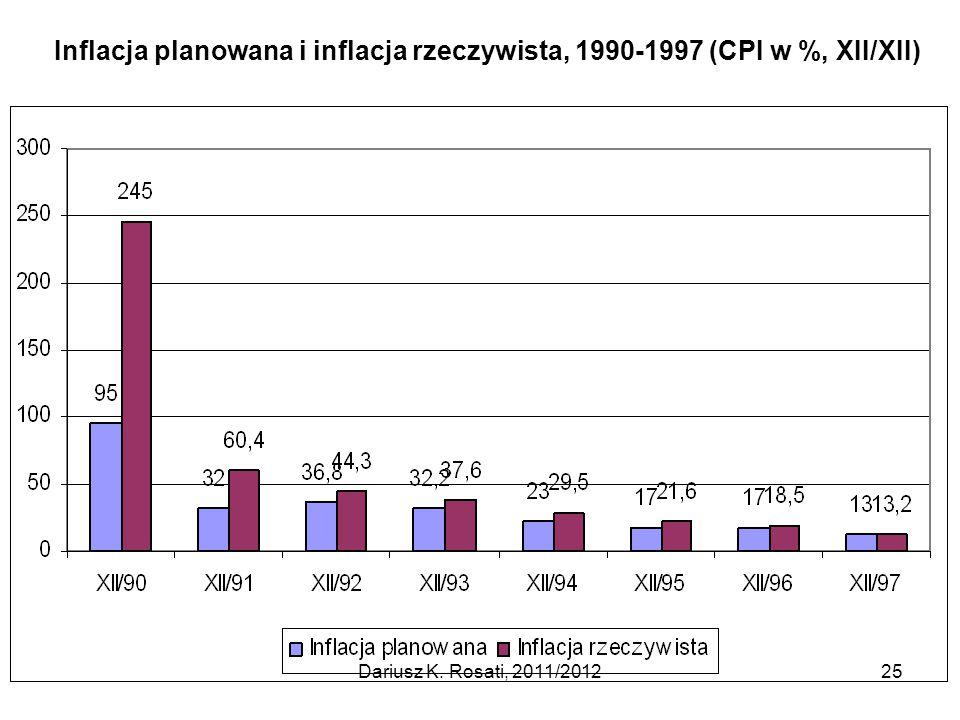 Inflacja planowana i inflacja rzeczywista, 1990-1997 (CPI w %, XII/XII) Dariusz K. Rosati, 2011/201225