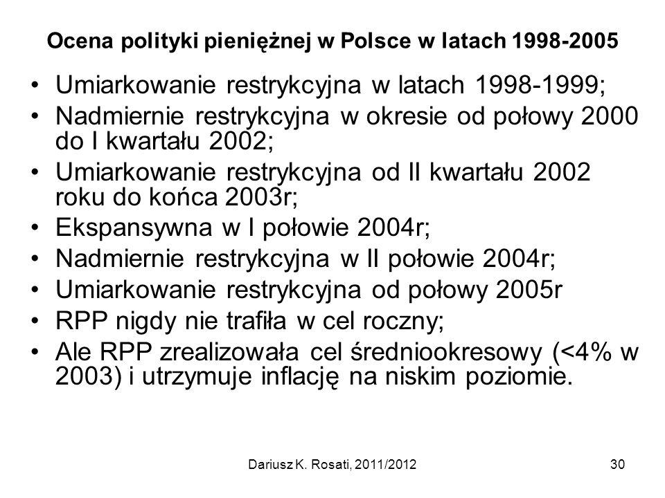 Ocena polityki pieniężnej w Polsce w latach 1998-2005 Umiarkowanie restrykcyjna w latach 1998-1999; Nadmiernie restrykcyjna w okresie od połowy 2000 d