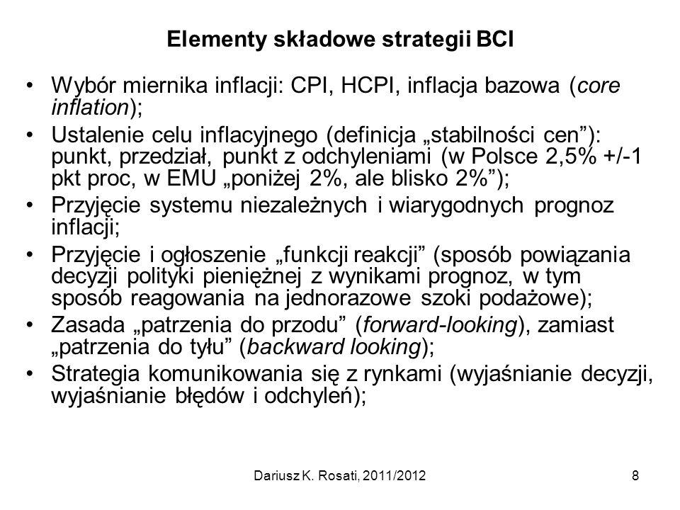 """Elementy składowe strategii BCI Wybór miernika inflacji: CPI, HCPI, inflacja bazowa (core inflation); Ustalenie celu inflacyjnego (definicja """"stabilno"""