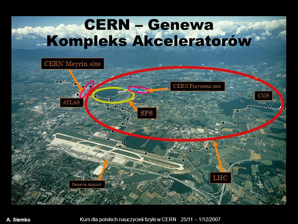 Kurs dla polskich nauczycieli fizyki w CERN 25/11 – 1/12/2007 A. Siemko Geneva Airport LHC CERN Meyrin site SPS CERN Prevessin site CMS ATLAS CERN – G