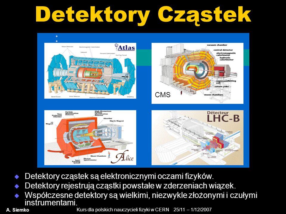 Kurs dla polskich nauczycieli fizyki w CERN 25/11 – 1/12/2007 A. Siemko Detektory Cząstek  Detektory cząstek są elektronicznymi oczami fizyków.  Det