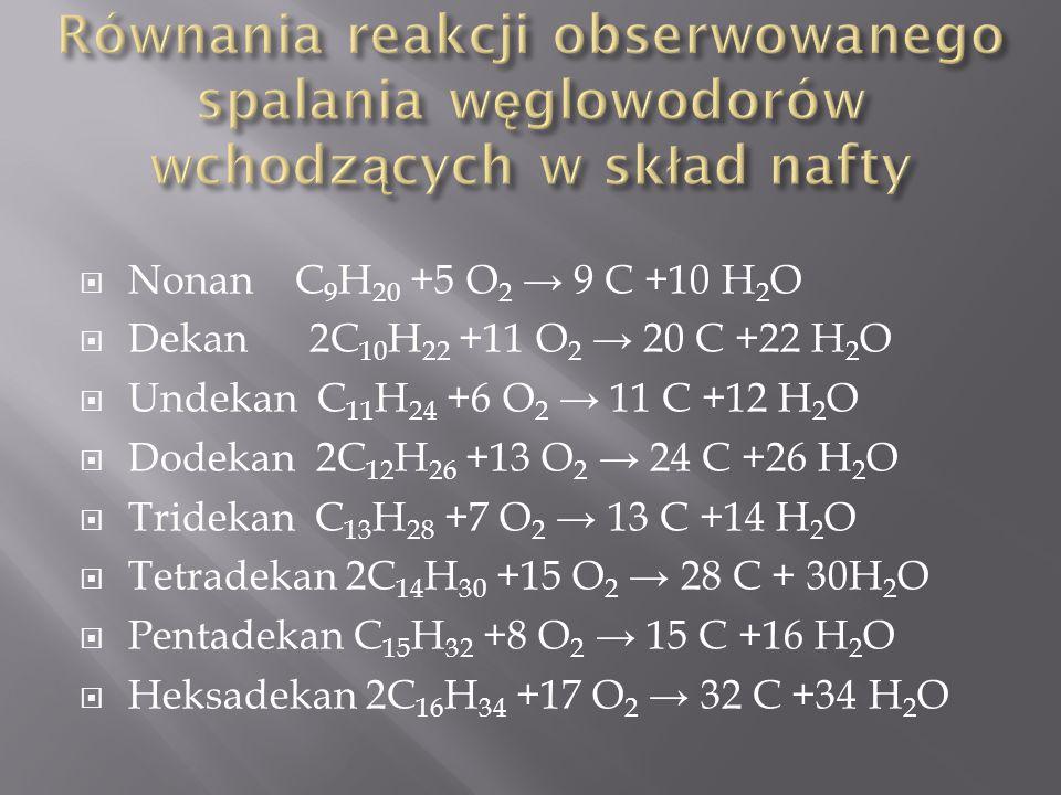  Nonan C 9 H 20 +5 O 2 → 9 C +10 H 2 O  Dekan 2C 10 H 22 +11 O 2 → 20 C +22 H 2 O  Undekan C 11 H 24 +6 O 2 → 11 C +12 H 2 O  Dodekan 2C 12 H 26 +13 O 2 → 24 C +26 H 2 O  Tridekan C 13 H 28 +7 O 2 → 13 C +14 H 2 O  Tetradekan 2C 14 H 30 +15 O 2 → 28 C + 30H 2 O  Pentadekan C 15 H 32 +8 O 2 → 15 C +16 H 2 O  Heksadekan 2C 16 H 34 +17 O 2 → 32 C +34 H 2 O