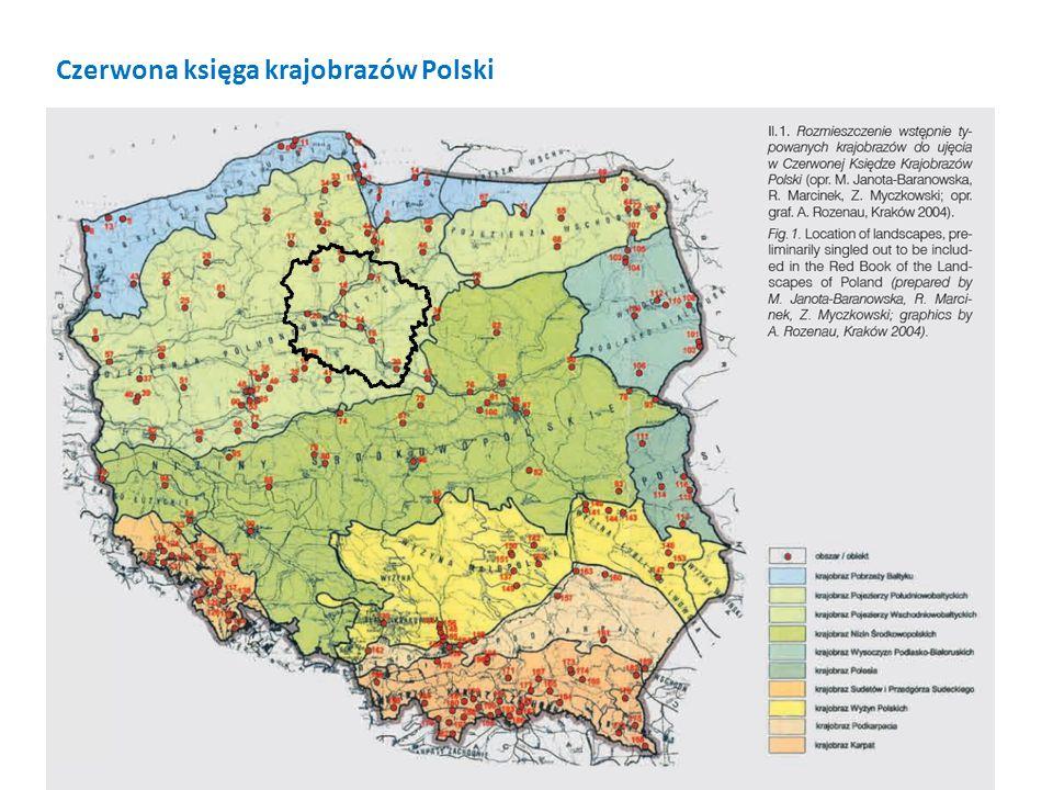 Problemy kształtowania krajobrazu z punktu widzenia lokalnego i regionalnego różnią się w zależności od skali oddziaływania czynników antropopresji.