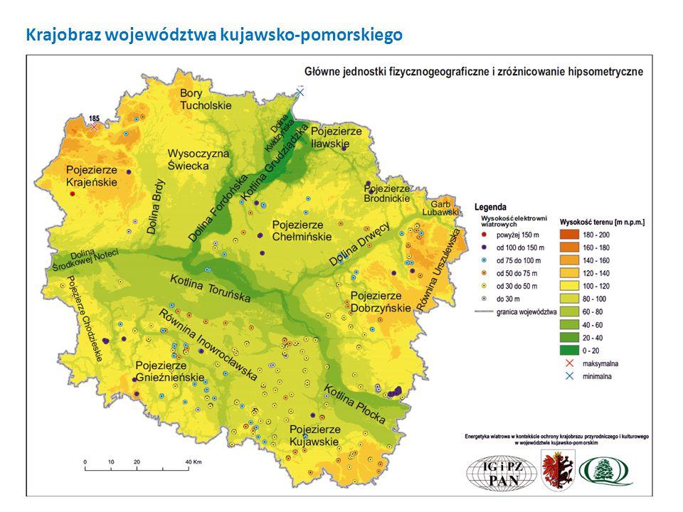 Krajobraz województwa kujawsko-pomorskiego