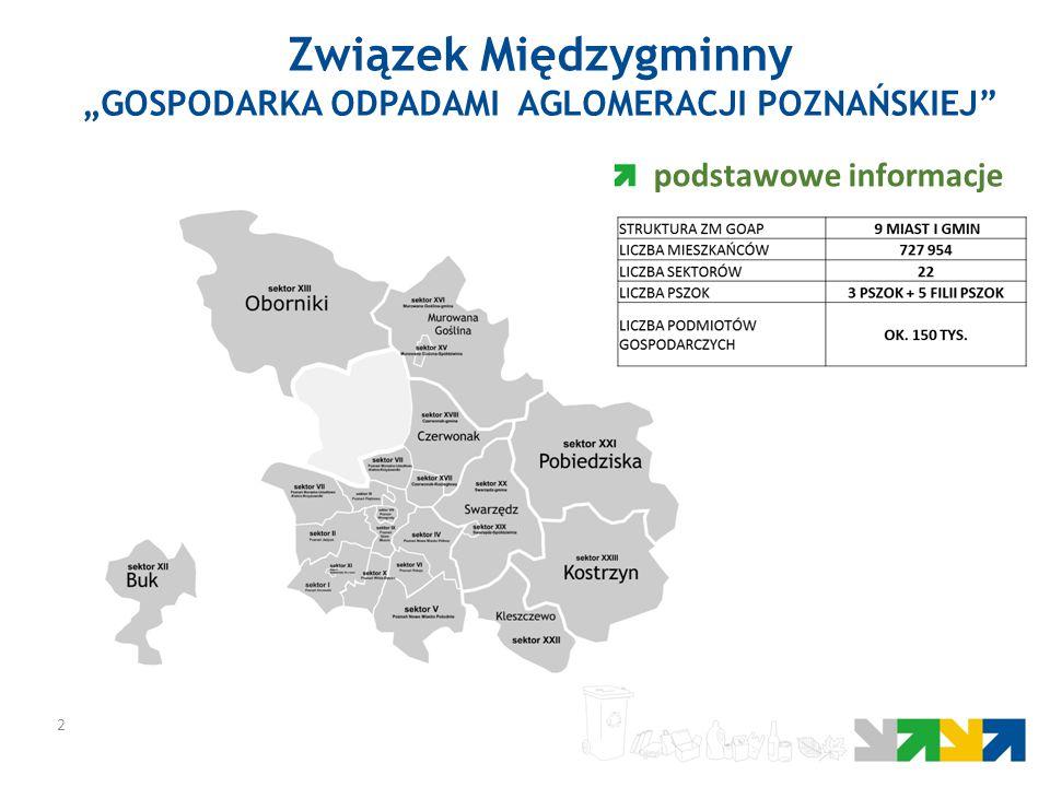 """2 2 Związek Międzygminny """"GOSPODARKA ODPADAMI AGLOMERACJI POZNAŃSKIEJ podstawowe informacje"""