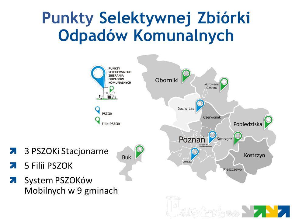 Punkty Selektywnej Zbiórki Odpadów Komunalnych 25 3 PSZOKi Stacjonarne 5 Filii PSZOK System PSZOKów Mobilnych w 9 gminach