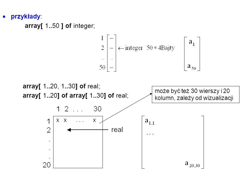 użycie: w wyrażeniach lub instrukcjach, w zależności od typu składowej Przykład1 type data= record dzien, miesiac, rok:integer end; var student: record nazw: string[ 20 ]; imie: array[1..2] of string[ 15 ]; data_ur: data ; //zdefiniowany typ rekordowy stypend: real end; begin student.nazw:= Kowalski ; student.stypend:= 300; student.data_ur.dzien:= 3; student.data_ur.rok := 1993; student.imie[1]:= Jan ; writeln(student.imie[1][2] ) ; //to 2-ga litera 1-go imienia //itd.