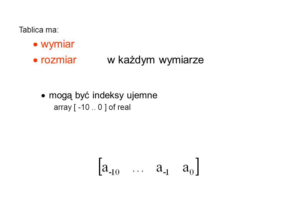 Tablica ma:  wymiar  rozmiar w każdym wymiarze  mogą być indeksy ujemne array [ -10.. 0 ] of real