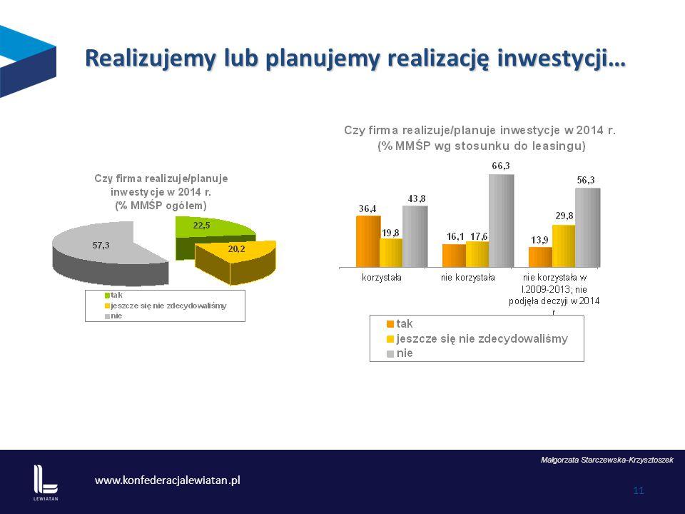 www.konfederacjalewiatan.pl 11 Realizujemy lub planujemy realizację inwestycji… Małgorzata Starczewska-Krzysztoszek
