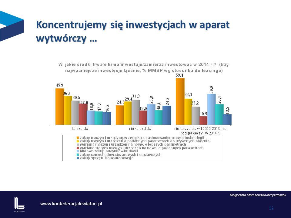 www.konfederacjalewiatan.pl 12 Koncentrujemy się inwestycjach w aparat wytwórczy … Małgorzata Starczewska-Krzysztoszek
