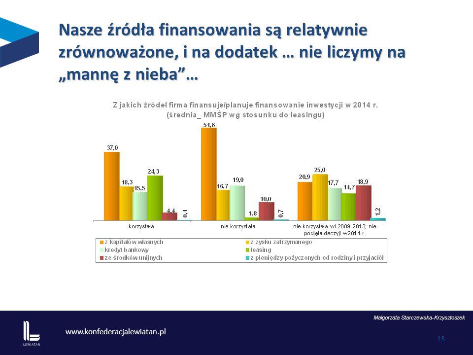 """www.konfederacjalewiatan.pl 13 Nasze źródła finansowania są relatywnie zrównoważone, i na dodatek … nie liczymy na """"mannę z nieba … Małgorzata Starczewska-Krzysztoszek"""