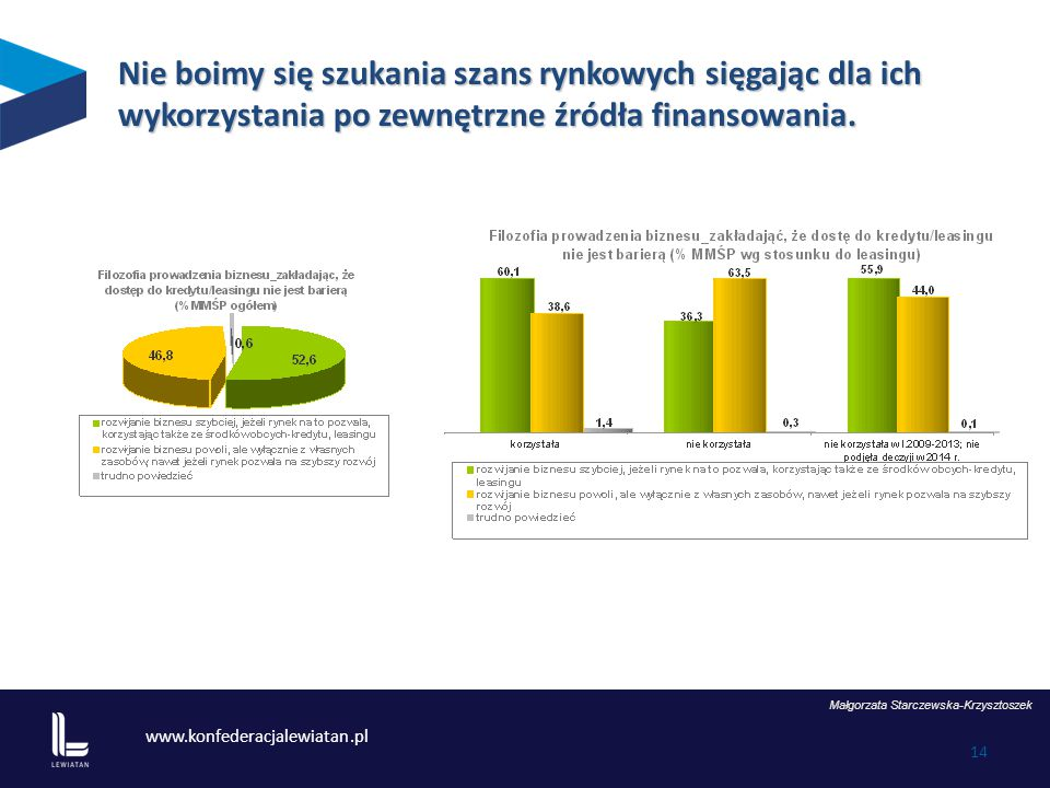 www.konfederacjalewiatan.pl 14 Nie boimy się szukania szans rynkowych sięgając dla ich wykorzystania po zewnętrzne źródła finansowania. Małgorzata Sta