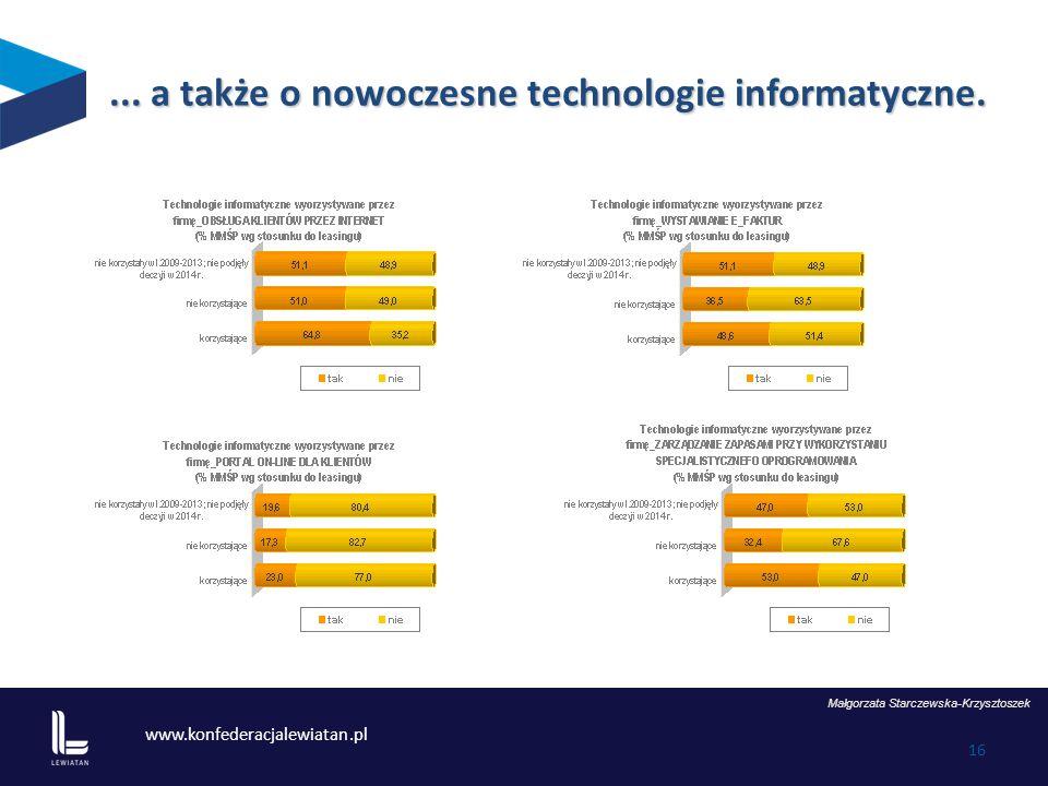 www.konfederacjalewiatan.pl 16... a także o nowoczesne technologie informatyczne. Małgorzata Starczewska-Krzysztoszek