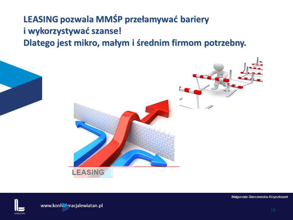 www.konfederacjalewiatan.pl 18 Małgorzata Starczewska-Krzysztoszek LEASING LEASING pozwala MMŚP przełamywać bariery i wykorzystywać szanse! Dlatego je