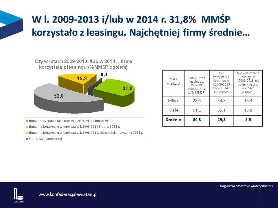 www.konfederacjalewiatan.pl 4 W l. 2009-2013 i/lub w 2014 r.31,8% MMŚP W l. 2009-2013 i/lub w 2014 r. 31,8% MMŚP korzystało z leasingu. Najchętniej fi