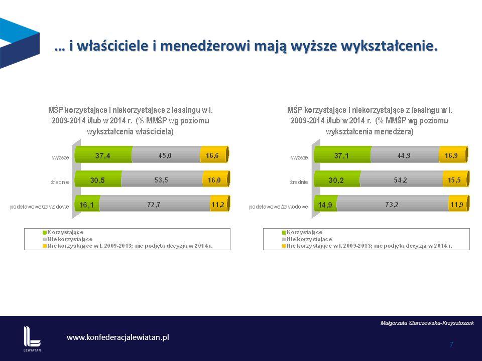 www.konfederacjalewiatan.pl 7 … i właściciele i menedżerowi mają wyższe wykształcenie. Małgorzata Starczewska-Krzysztoszek