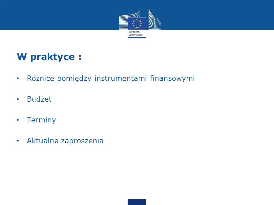 W praktyce : Różnice pomiędzy instrumentami finansowymi Budżet Terminy Aktualne zaproszenia