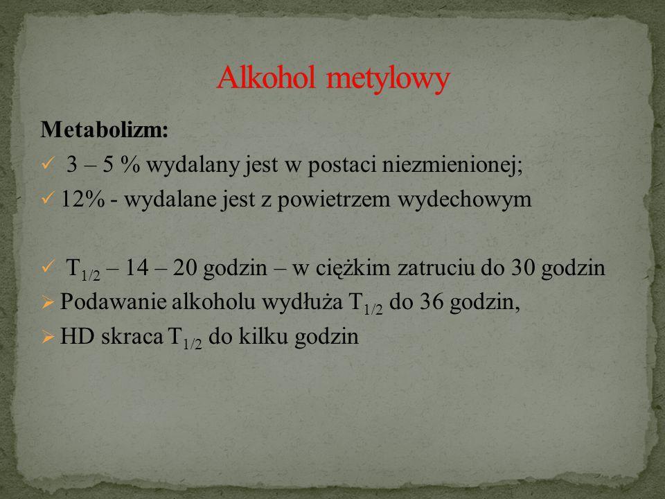 Metabolizm: 3 – 5 % wydalany jest w postaci niezmienionej; 12% - wydalane jest z powietrzem wydechowym T 1/2 – 14 – 20 godzin – w ciężkim zatruciu do 30 godzin  Podawanie alkoholu wydłuża T 1/2 do 36 godzin,  HD skraca T 1/2 do kilku godzin