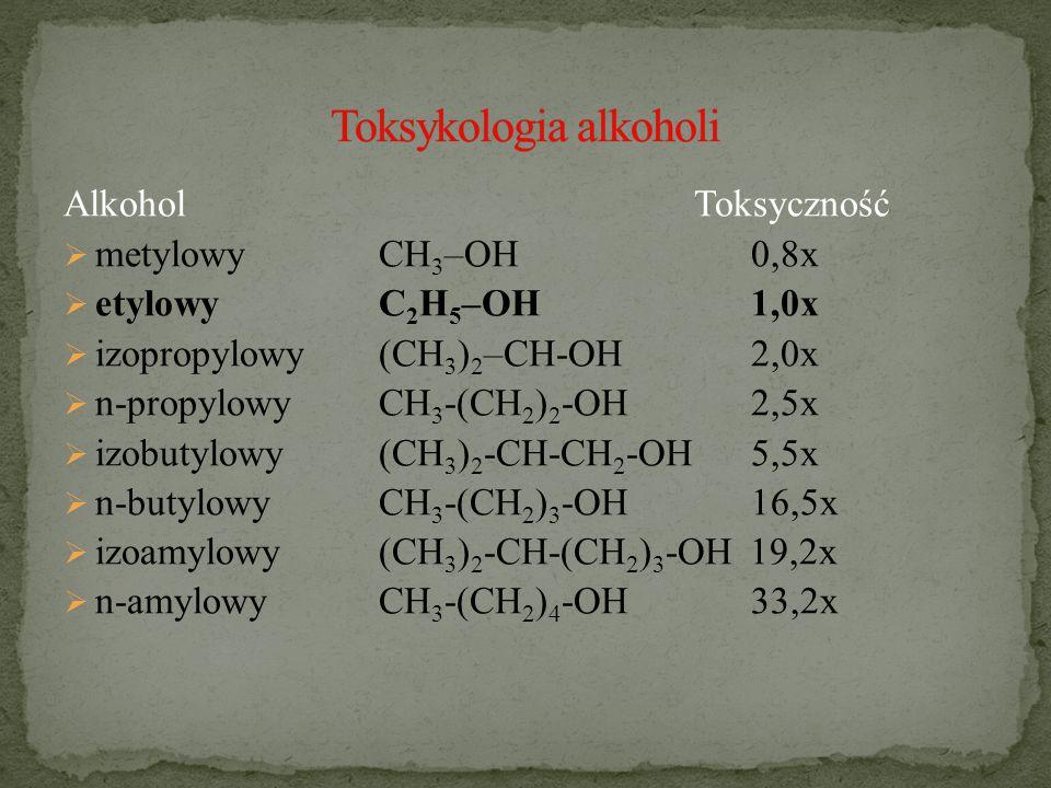 AlkoholToksyczność  metylowyCH 3 –OH 0,8x  etylowyC 2 H 5 –OH 1,0x  izopropylowy(CH 3 ) 2 –CH-OH 2,0x  n-propylowyCH 3 -(CH 2 ) 2 -OH 2,5x  izobutylowy(CH 3 ) 2 -CH-CH 2 -OH 5,5x  n-butylowyCH 3 -(CH 2 ) 3 -OH 16,5x  izoamylowy(CH 3 ) 2 -CH-(CH 2 ) 3 -OH 19,2x  n-amylowyCH 3 -(CH 2 ) 4 -OH 33,2x