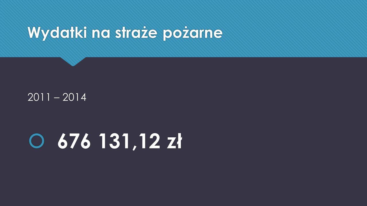 Wydatki na straże pożarne 2011 – 2014  676 131,12 zł 2011 – 2014  676 131,12 zł