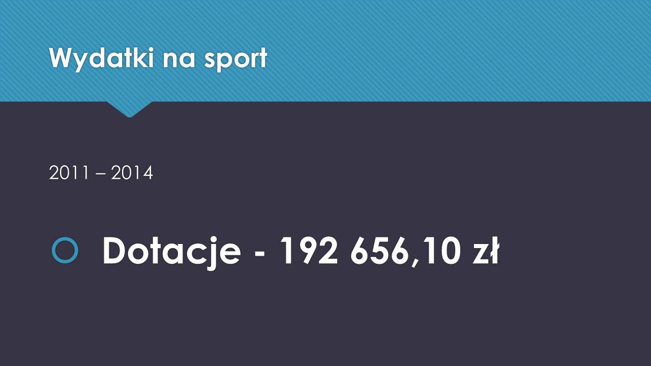 Wydatki na sport 2011 – 2014  Dotacje - 192 656,10 zł 2011 – 2014  Dotacje - 192 656,10 zł