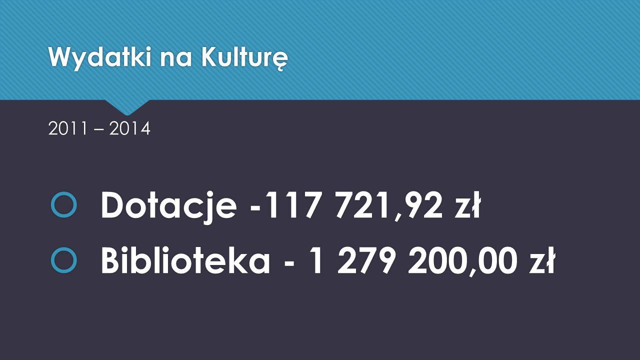 Wydatki na Kulturę 2011 – 2014  Dotacje -117 721,92 zł  Biblioteka - 1 279 200,00 zł 2011 – 2014  Dotacje -117 721,92 zł  Biblioteka - 1 279 200,00 zł