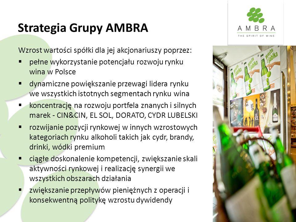 Strategia Grupy AMBRA Wzrost wartości spółki dla jej akcjonariuszy poprzez:  pełne wykorzystanie potencjału rozwoju rynku wina w Polsce  dynamiczne