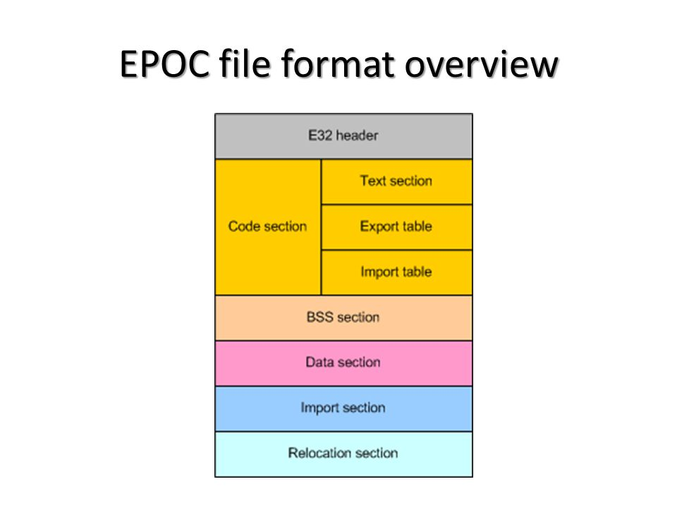 EPOC file format overview