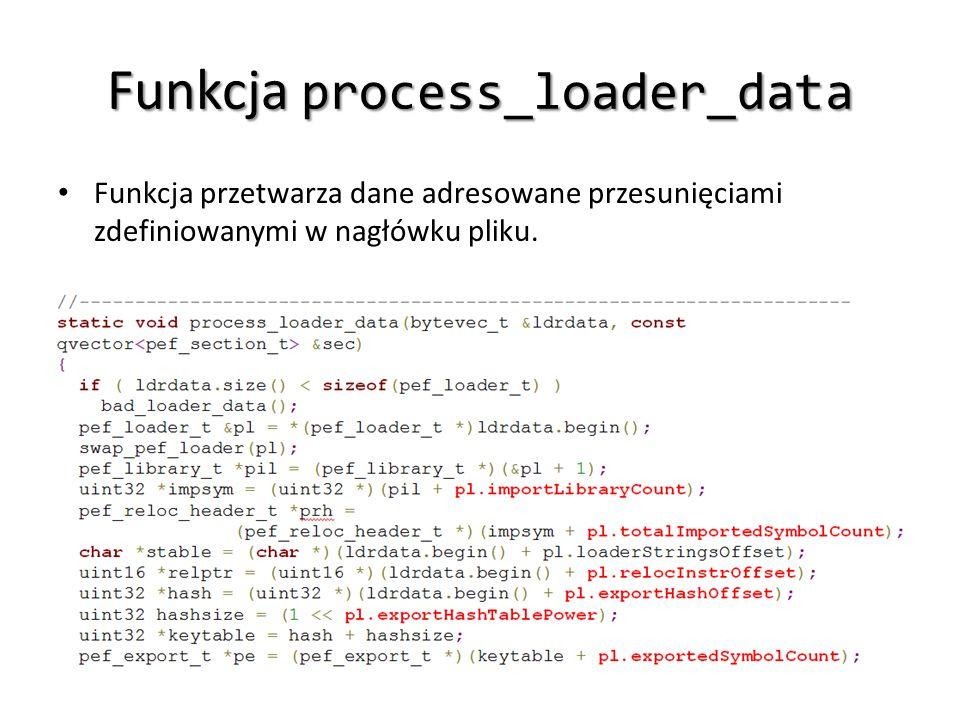 Funkcja process_loader_data Funkcja przetwarza dane adresowane przesunięciami zdefiniowanymi w nagłówku pliku.