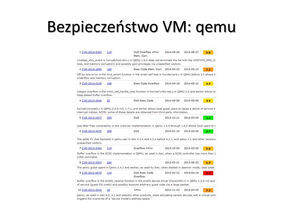 Bezpieczeństwo VM: qemu