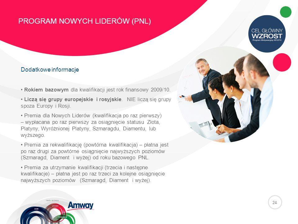 24 PROGRAM NOWYCH LIDERÓW (PNL) Dodatkowe informacje Rokiem bazowym dla kwalifikacji jest rok finansowy 2009/10.
