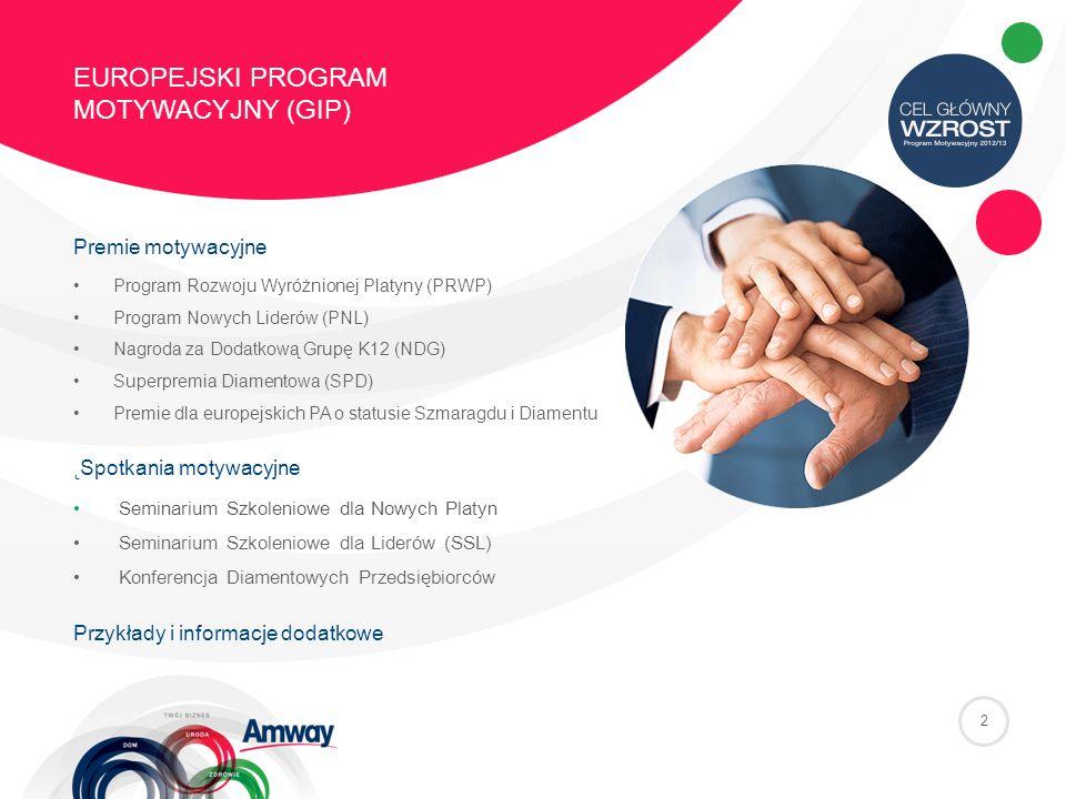 EUROPEJSKI PROGRAM MOTYWACYJNY (GIP) Premie motywacyjne Program Rozwoju Wyróżnionej Platyny (PRWP) Program Nowych Liderów (PNL) Nagroda za Dodatkową Grupę K12 (NDG) Superpremia Diamentowa (SPD) Premie dla europejskich PA o statusie Szmaragdu i Diamentu ˛Spotkania motywacyjne Seminarium Szkoleniowe dla Nowych Platyn Seminarium Szkoleniowe dla Liderów (SSL) Konferencja Diamentowych Przedsiębiorców Przykłady i informacje dodatkowe 2