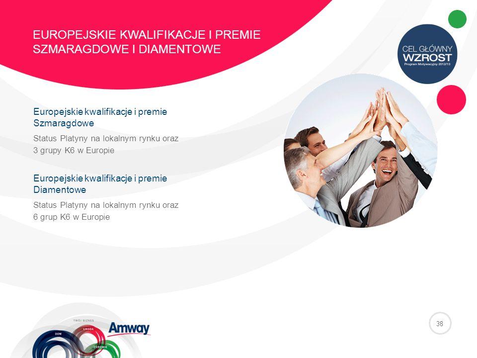 38 EUROPEJSKIE KWALIFIKACJE I PREMIE SZMARAGDOWE I DIAMENTOWE Europejskie kwalifikacje i premie Szmaragdowe Status Platyny na lokalnym rynku oraz 3 grupy K6 w Europie Europejskie kwalifikacje i premie Diamentowe Status Platyny na lokalnym rynku oraz 6 grup K6 w Europie