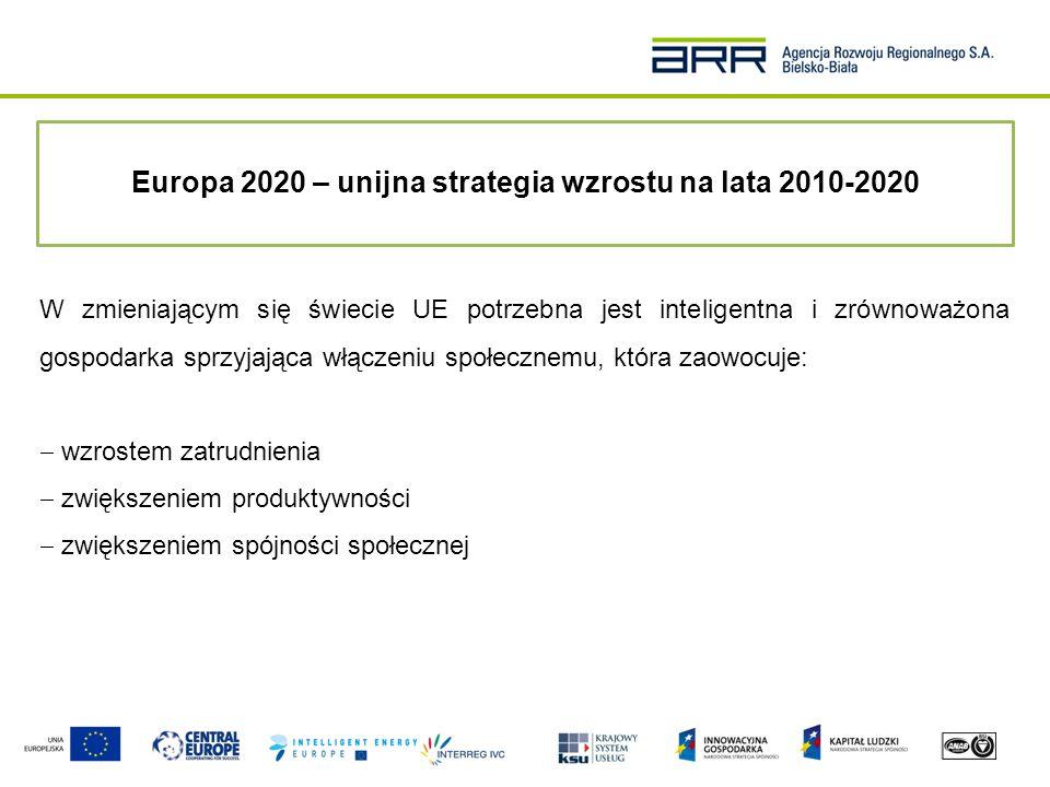 """Wzrost inteligentny rozwój oparty na wiedzy i innowacjach Wzrost zrównoważony transformacja w kierunku gospodarki niskoemisyjnej, konkurencyjnej, efektywnie korzystającej z zasobów Wzrost sprzyjający włączeniu społecznemu wspieranie gospodarki o wysokim poziomie zatrudnienia, zapewniającej spójność społeczną i terytorialną Strategia """"Europa 2020 – 3 priorytety"""