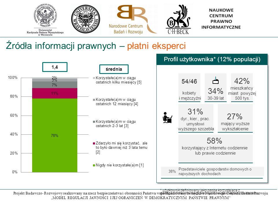 """Projekt Badawczo- Rozwojowy realizowany na rzecz bezpieczeństwa i obronności Państwa współfinansowany ze środków Narodowego Centrum Badań i Rozwoju """"MODEL REGULACJI JAWNOŚCI I JEJ OGRANICZEŃ W DEMOKRATYCZNYM PAŃSTWIE PRAWNYM Źródła informacji prawnych – płatni eksperci 1,4 średnia Profil użytkownika* (12% populacji) 34% 30-39 lat 42% mieszkańcy miast powyżej 500 tys."""