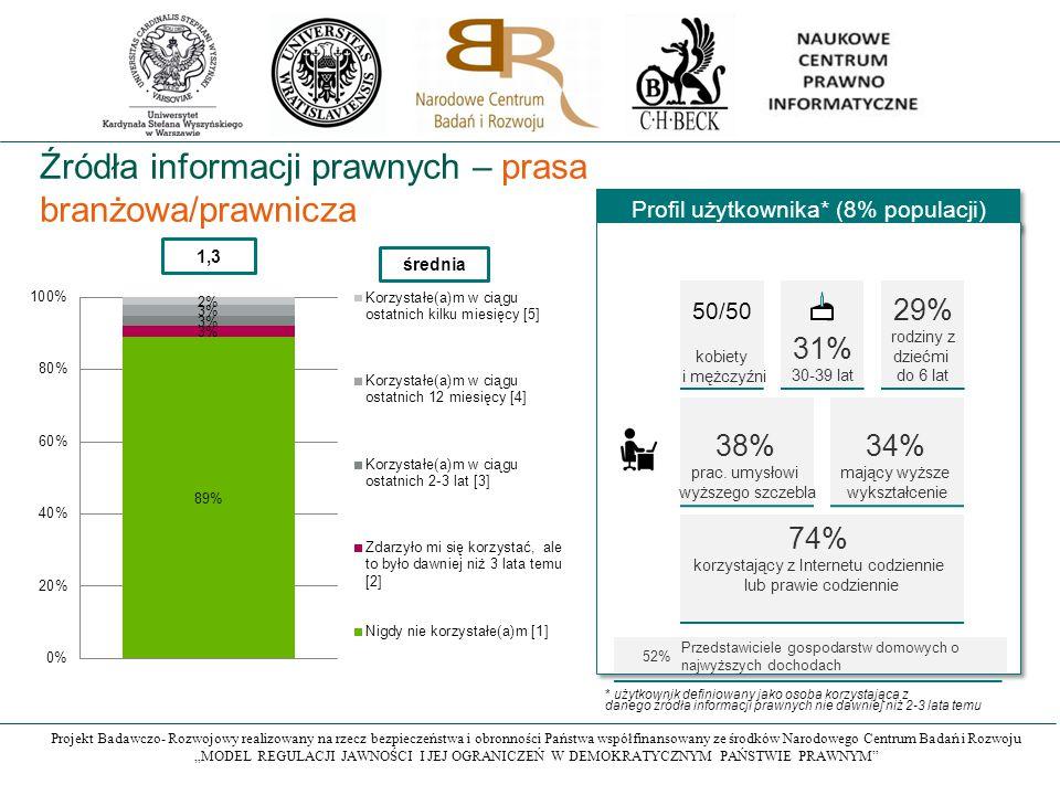 """Projekt Badawczo- Rozwojowy realizowany na rzecz bezpieczeństwa i obronności Państwa współfinansowany ze środków Narodowego Centrum Badań i Rozwoju """"MODEL REGULACJI JAWNOŚCI I JEJ OGRANICZEŃ W DEMOKRATYCZNYM PAŃSTWIE PRAWNYM Źródła informacji prawnych – prasa branżowa/prawnicza 1,3 średnia Profil użytkownika* (8% populacji) 31% 30-39 lat 29% rodziny z dziećmi do 6 lat 38% prac."""