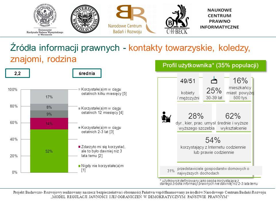 """Projekt Badawczo- Rozwojowy realizowany na rzecz bezpieczeństwa i obronności Państwa współfinansowany ze środków Narodowego Centrum Badań i Rozwoju """"MODEL REGULACJI JAWNOŚCI I JEJ OGRANICZEŃ W DEMOKRATYCZNYM PAŃSTWIE PRAWNYM Źródła informacji prawnych - kontakty towarzyskie, koledzy, znajomi, rodzina 2,2średnia Profil użytkownika* (35% populacji) 25% 30-39 lat 16% mieszkańcy miast powyżej 500 tys."""